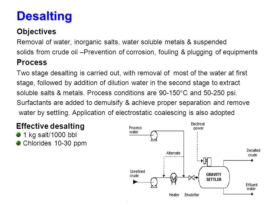 Desalting Objectives Process Effective desalting