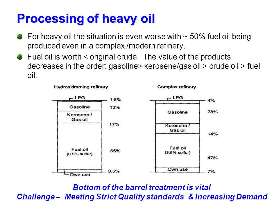 Processing of heavy oil