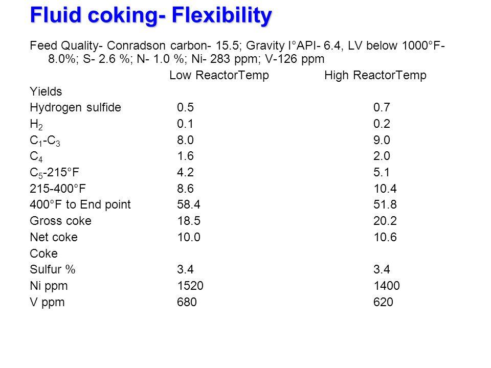 Fluid coking- Flexibility