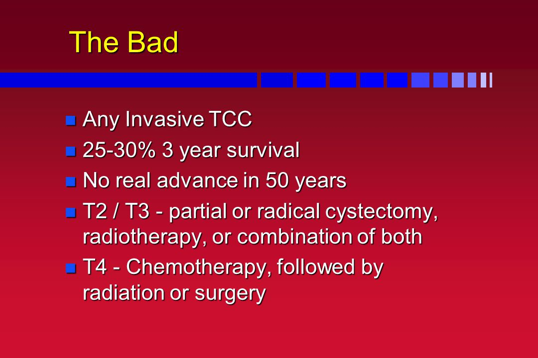 The Bad Any Invasive TCC 25-30% 3 year survival