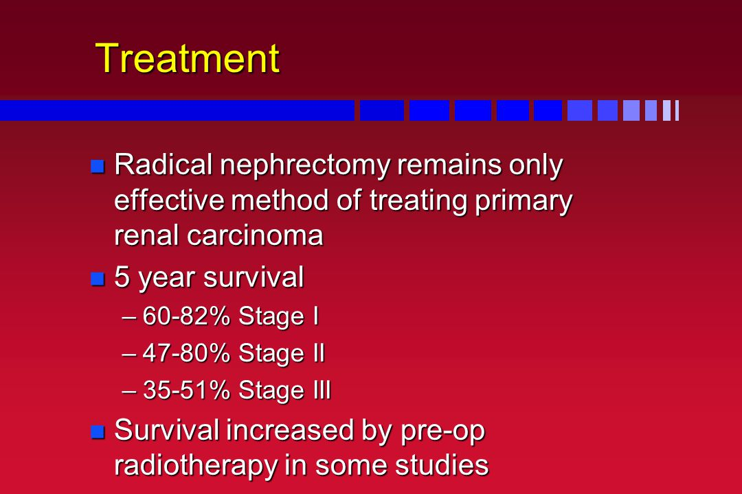 Treatment Radical nephrectomy remains only effective method of treating primary renal carcinoma. 5 year survival.