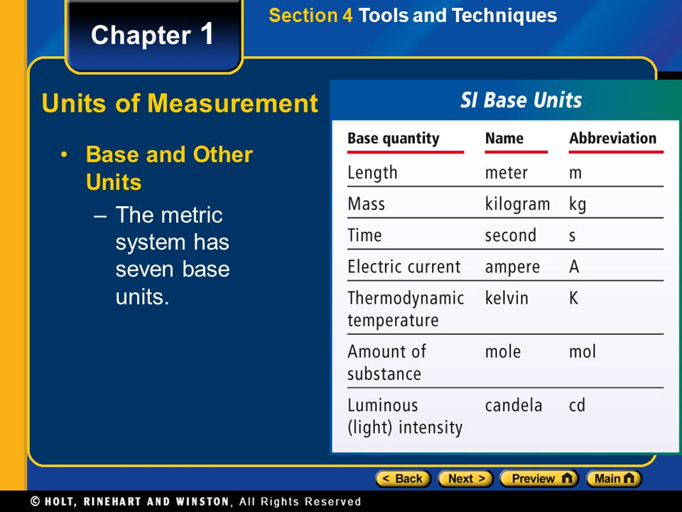 Chapter 1 Units of Measurement Base and Other Units