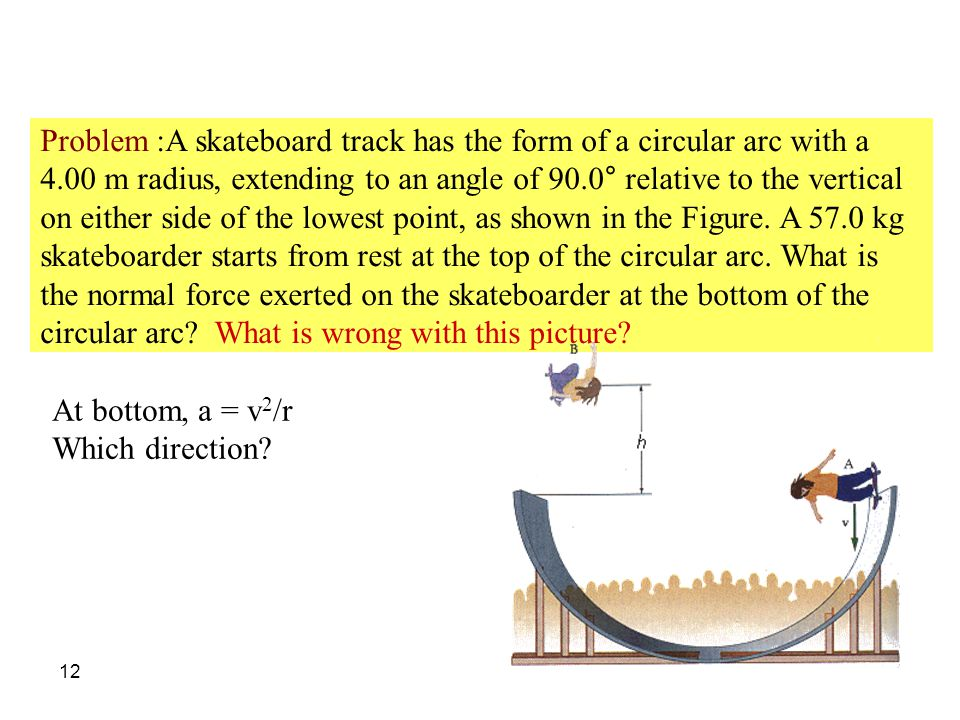 Problem :A skateboard track has the form of a circular arc with a 4