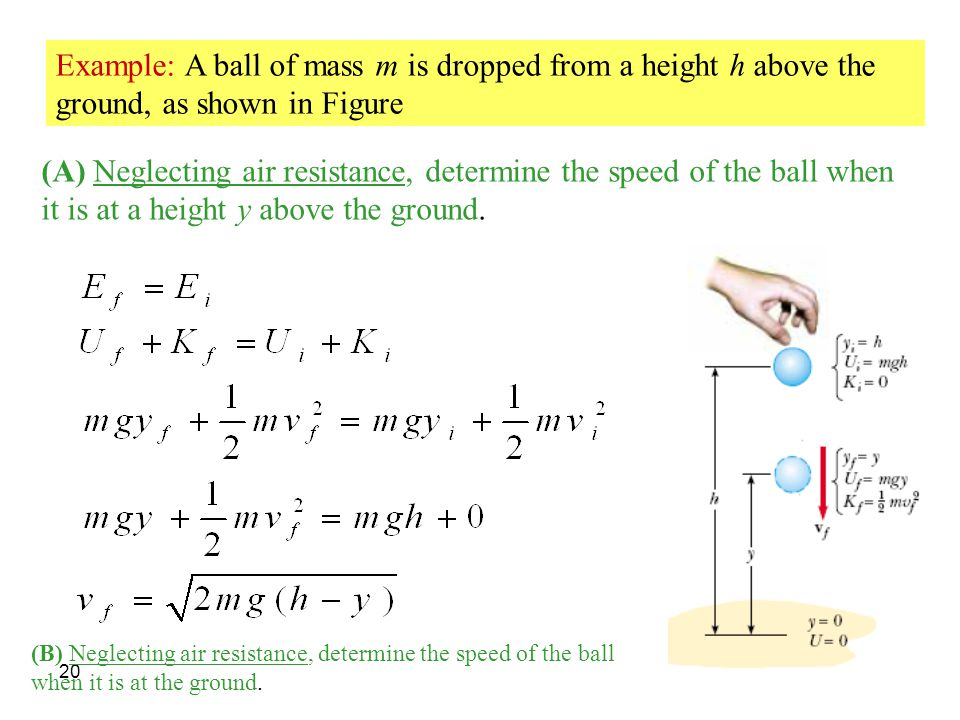 Example: A ball of mass m is dropped from a height h above the ground, as shown in Figure