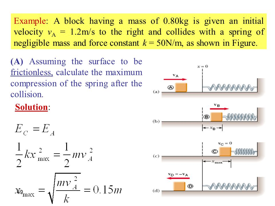 Example: A block having a mass of 0
