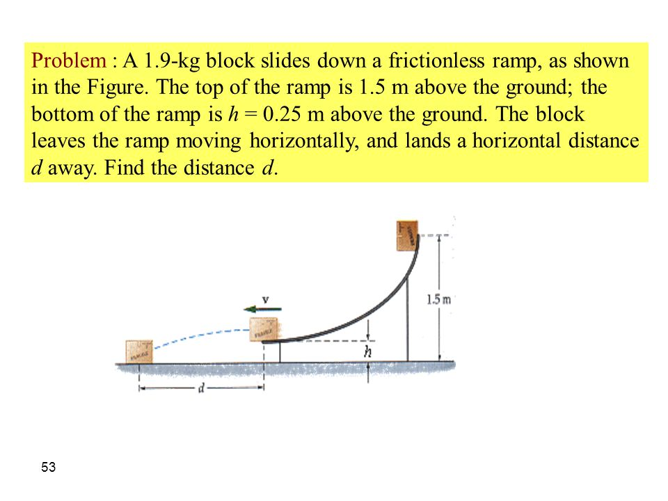 Problem : A 1.9-kg block slides down a frictionless ramp, as shown in the Figure.