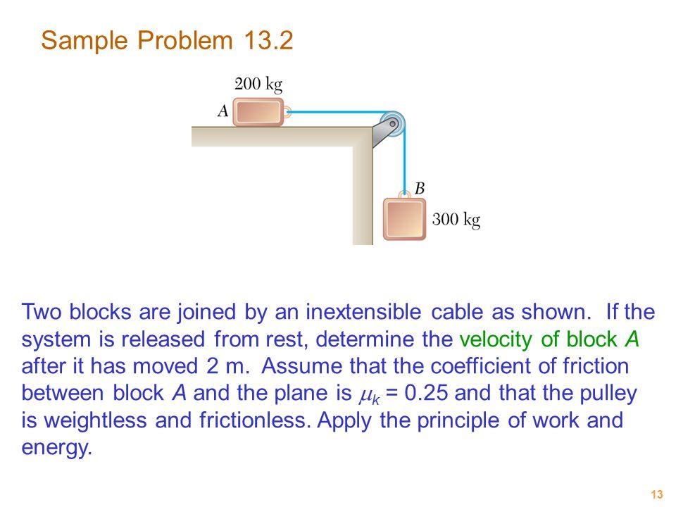 Sample Problem 13.2