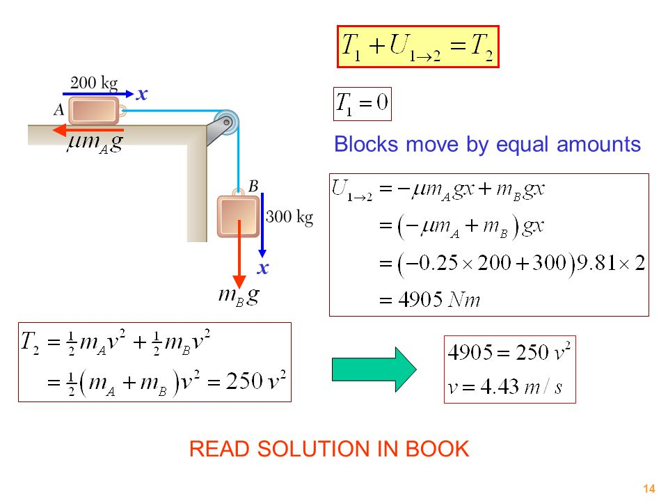 x Blocks move by equal amounts x READ SOLUTION IN BOOK