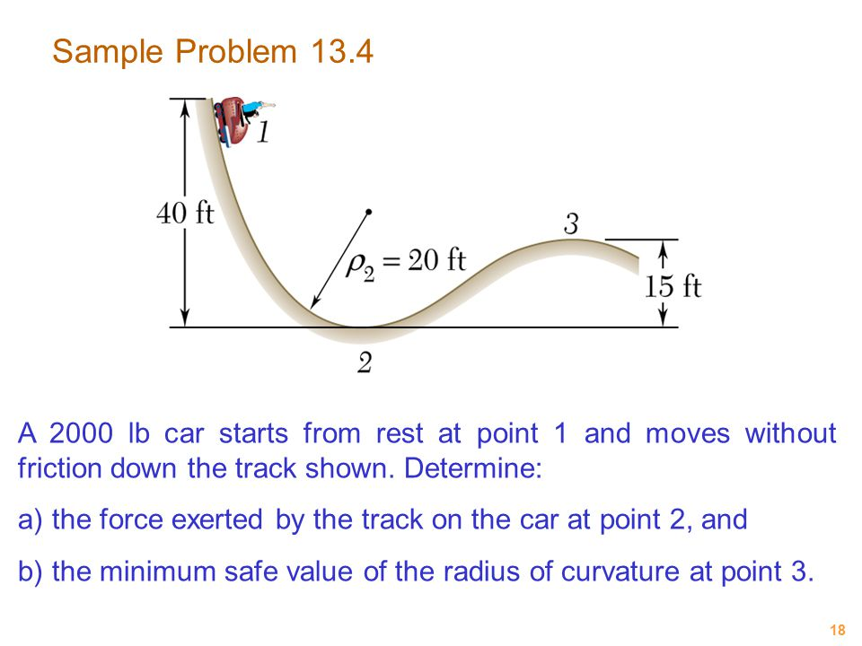 Sample Problem 13.4 A 2000 lb car starts from rest at point 1 and moves without friction down the track shown. Determine: