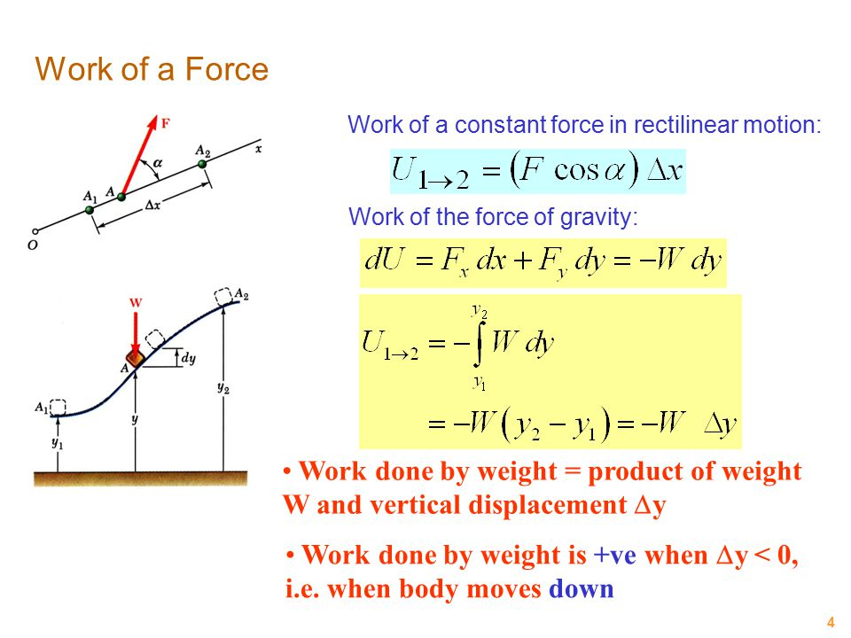 Work of a Force Work of a constant force in rectilinear motion: Work of the force of gravity:
