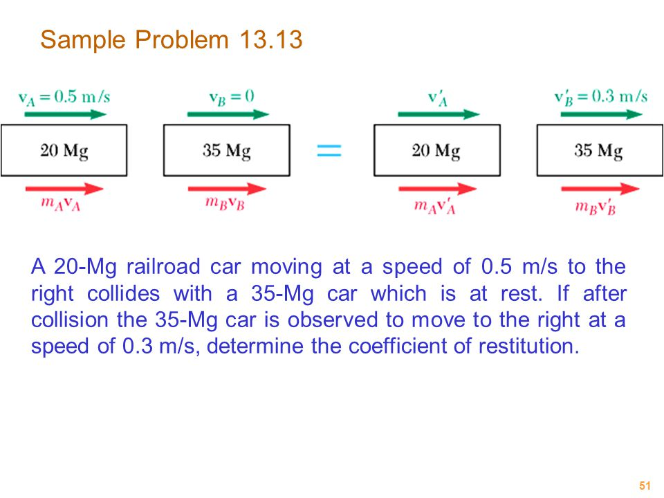 Sample Problem 13.13