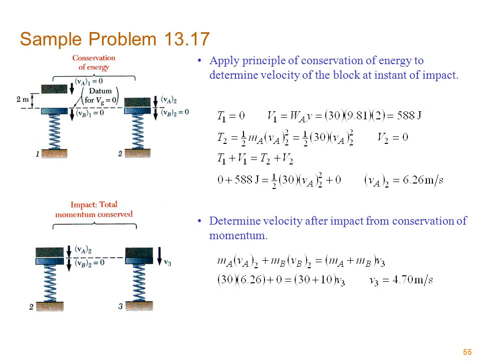 Sample Problem 13.17 Apply principle of conservation of energy to determine velocity of the block at instant of impact.