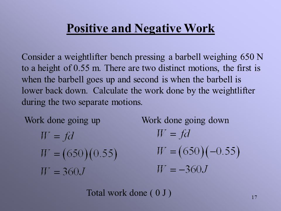 Positive and Negative Work