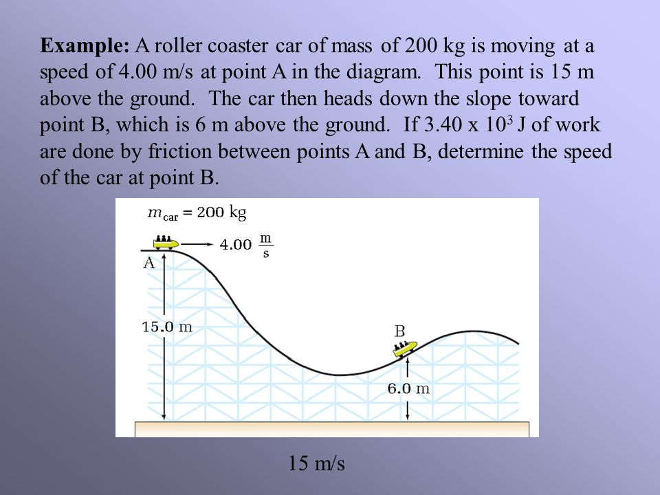 Example: A roller coaster car of mass of 200 kg is moving at a speed of 4.00 m/s at point A in the diagram. This point is 15 m above the ground. The car then heads down the slope toward point B, which is 6 m above the ground. If 3.40 x 103 J of work are done by friction between points A and B, determine the speed of the car at point B.