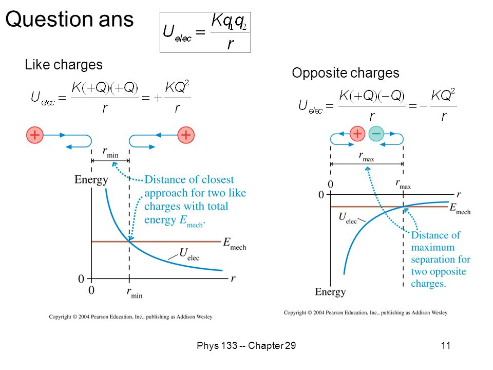 Question ans Like charges Opposite charges Phys 133 -- Chapter 29