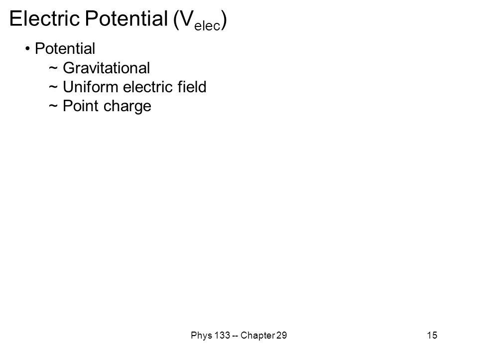 Electric Potential (Velec)