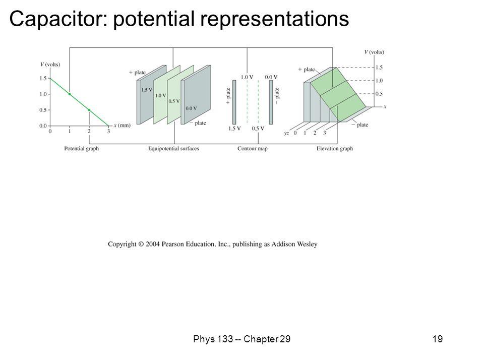 Capacitor: potential representations