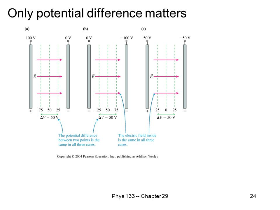 Only potential difference matters