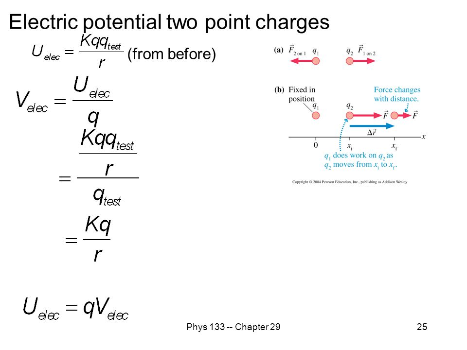 Electric potential two point charges