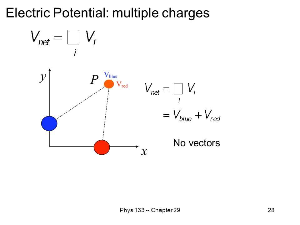 Electric Potential: multiple charges