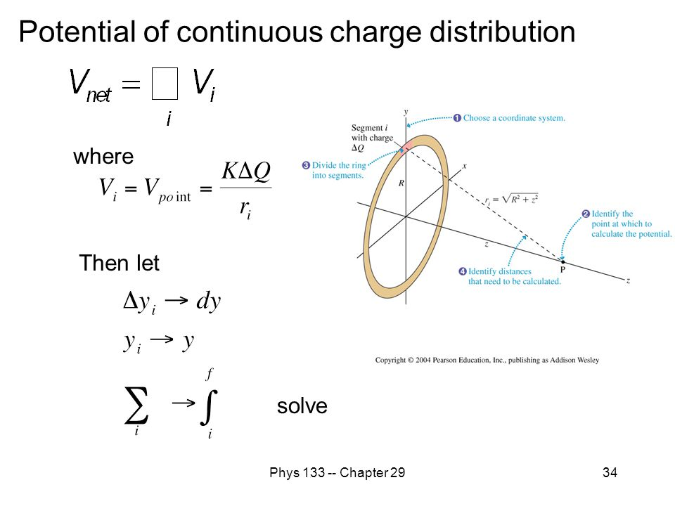Potential of continuous charge distribution