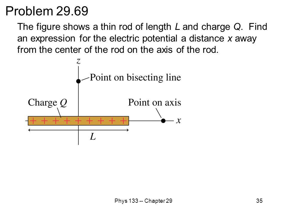 Problem 29.69
