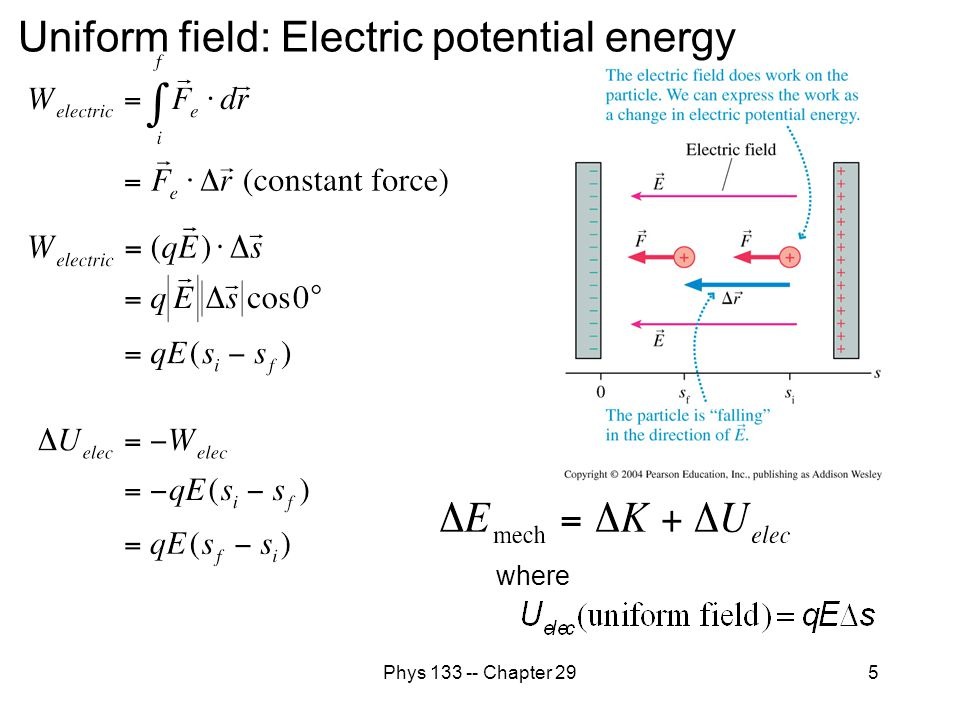 Uniform field: Electric potential energy