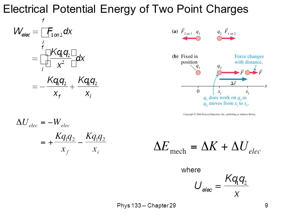 Electrical Potential Energy of Two Point Charges