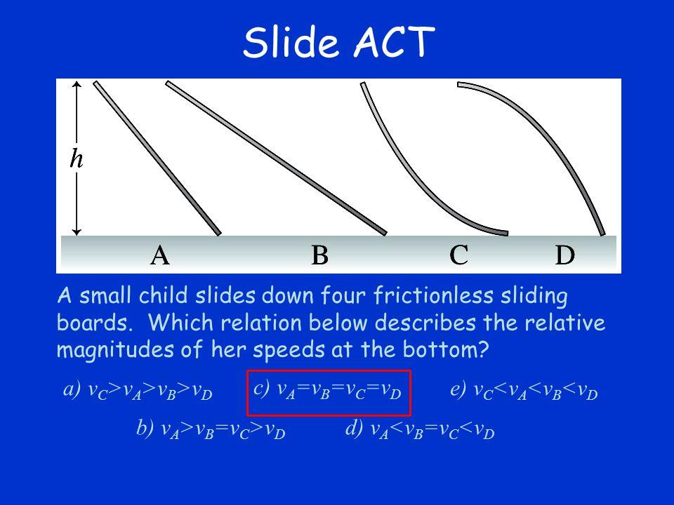 Slide ACT