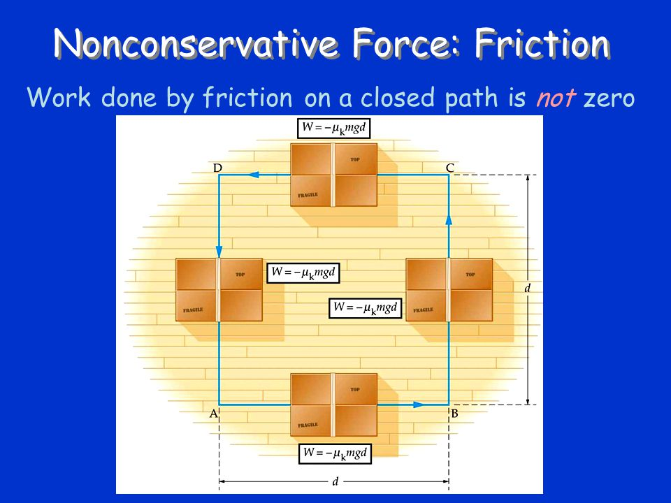 Nonconservative Force: Friction