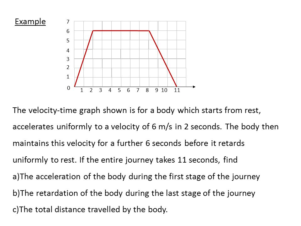 a)The acceleration of the body during the first stage of the journey