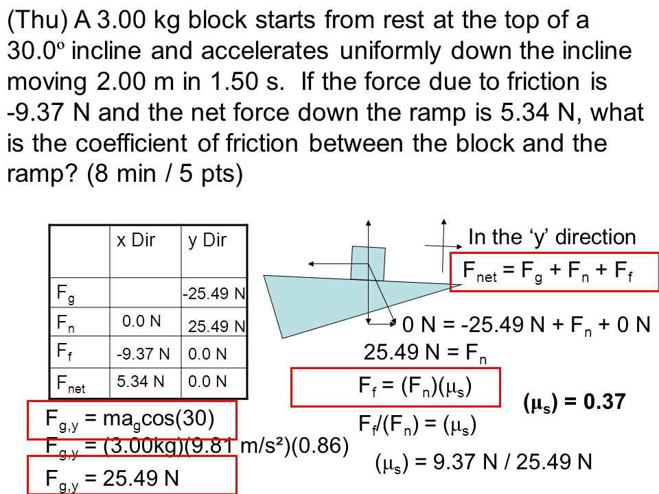 (Thu) A 3. 00 kg block starts from rest at the top of a 30