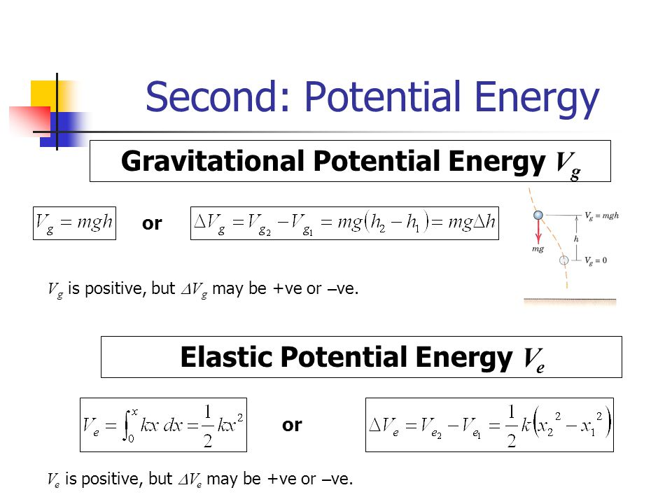 Second: Potential Energy