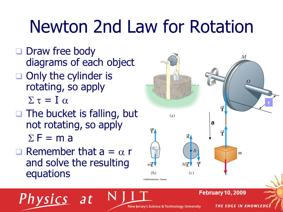Newton 2nd Law for Rotation