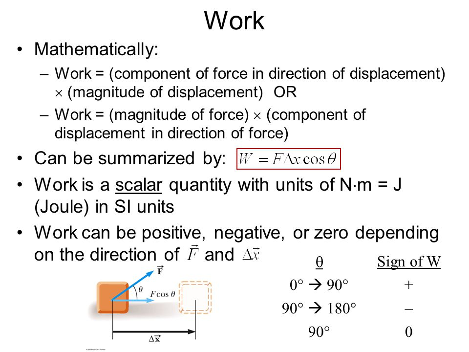 Work Mathematically: Can be summarized by: