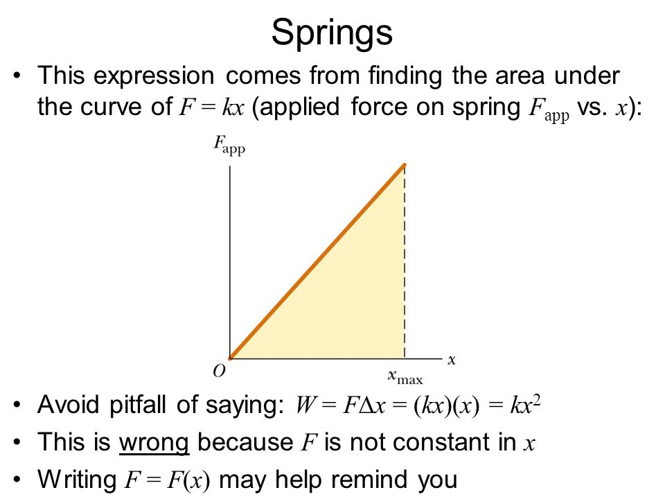 Springs This expression comes from finding the area under the curve of F = kx (applied force on spring Fapp vs. x):