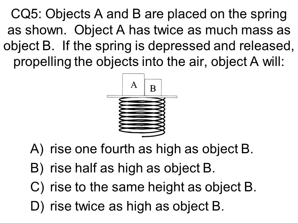 CQ5: Objects A and B are placed on the spring as shown
