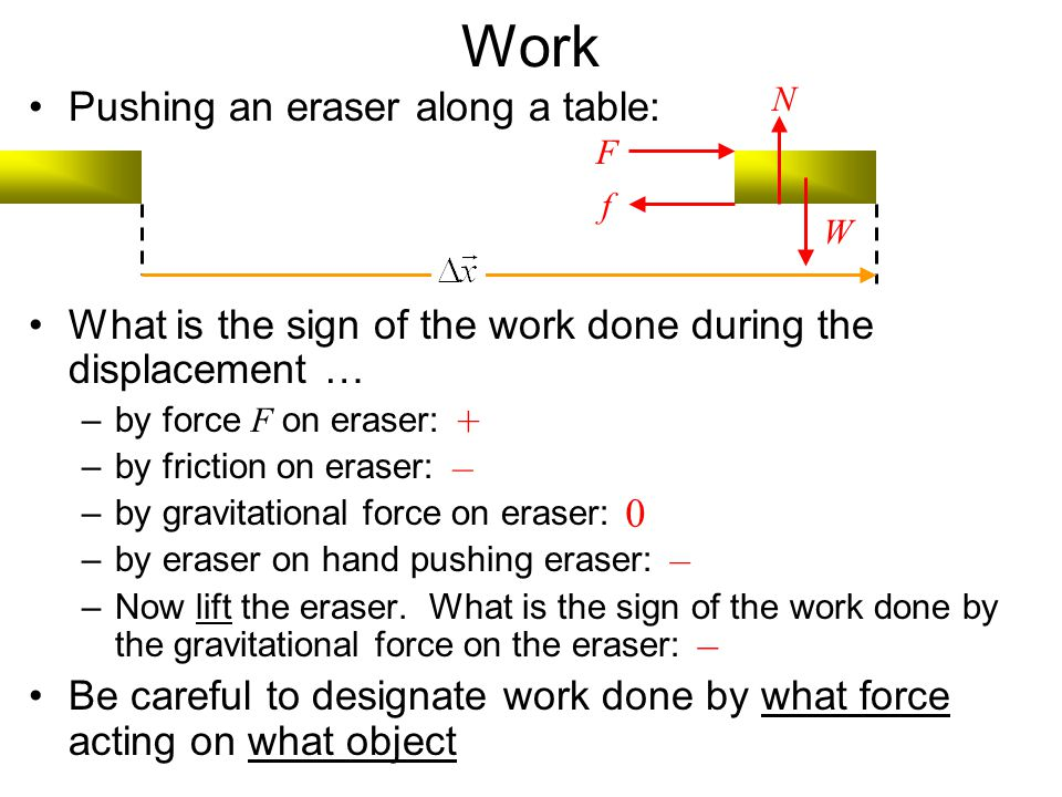 Work Pushing an eraser along a table: