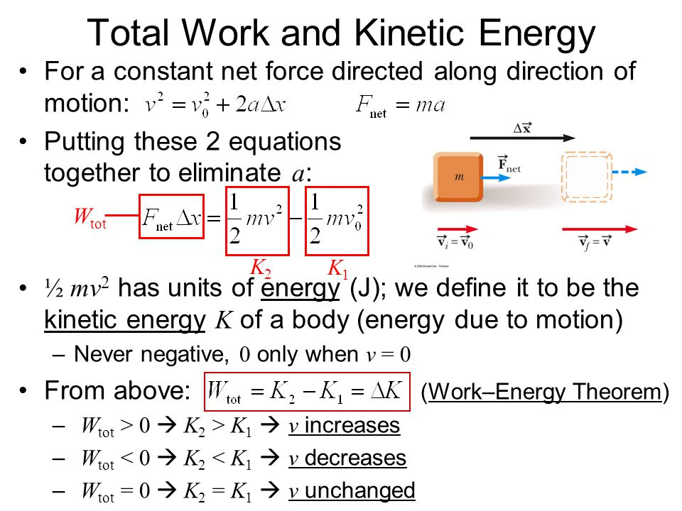 Total Work and Kinetic Energy