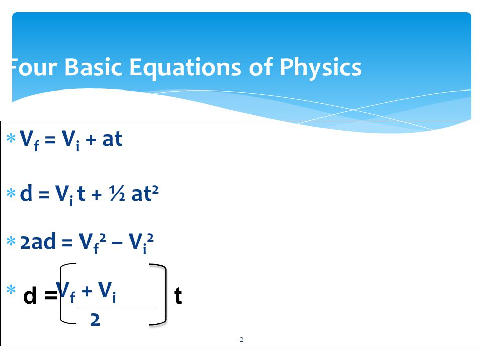 Four Basic Equations of Physics