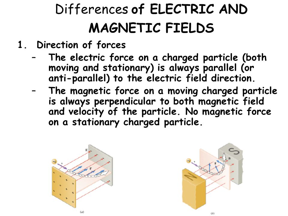 Differences of ELECTRIC AND MAGNETIC FIELDS