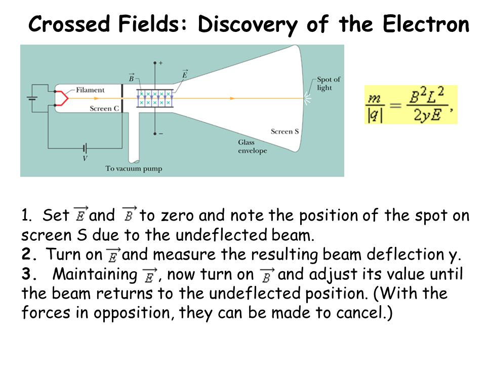 Crossed Fields: Discovery of the Electron
