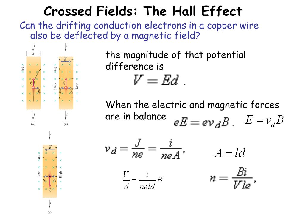 Crossed Fields: The Hall Effect