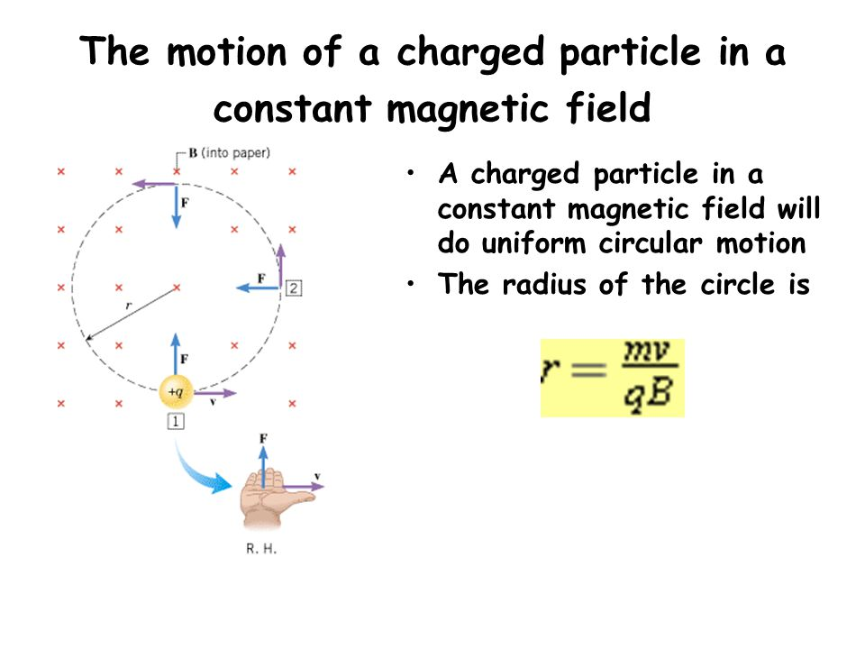 Chapter 28 Magnetic Field Ppt Video Online Download