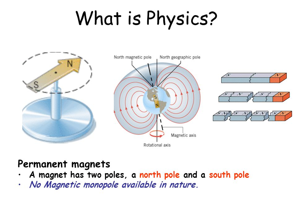What is Physics Permanent magnets