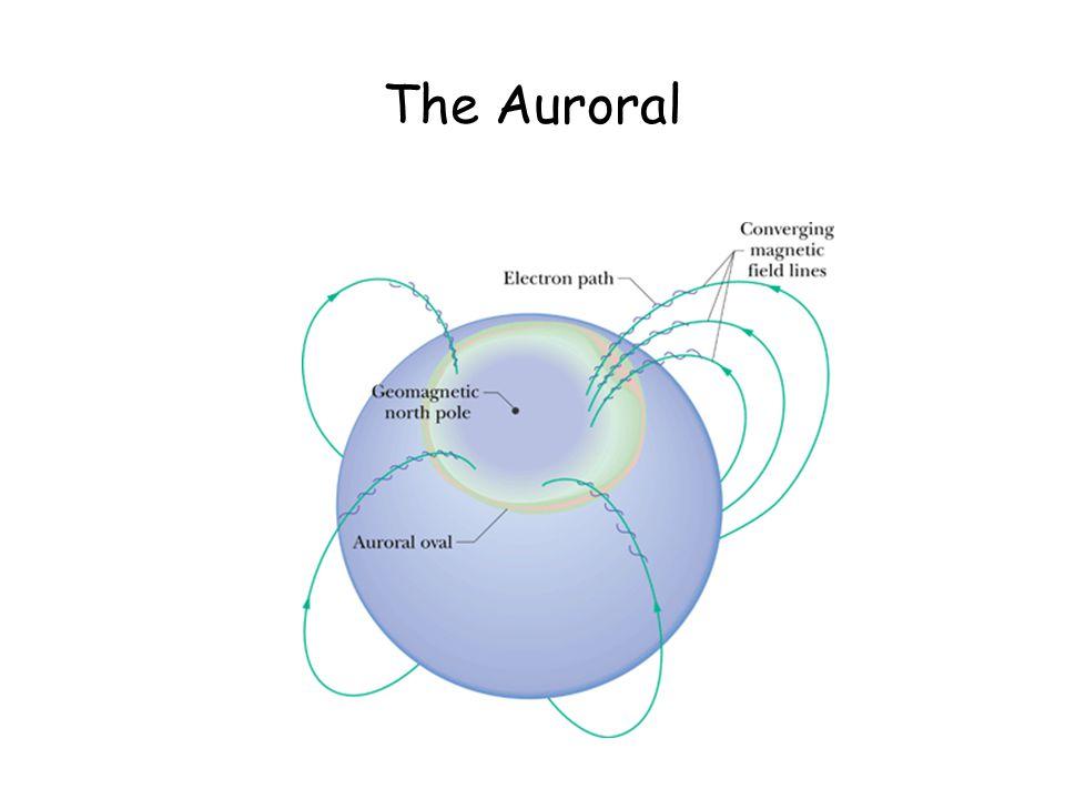 The Auroral