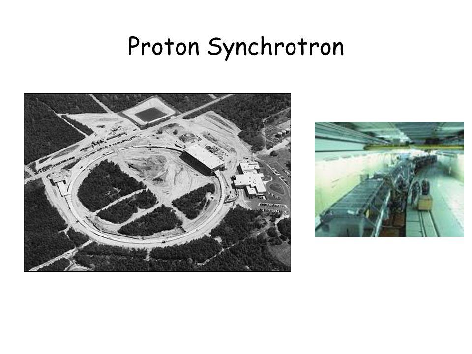 Proton Synchrotron