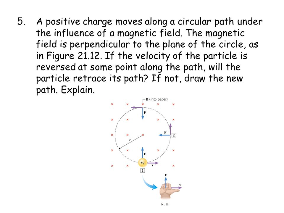 A positive charge moves along a circular path under the influence of a magnetic field.