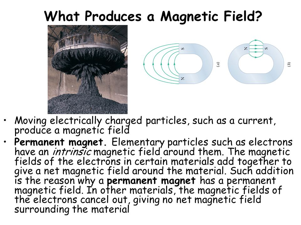 What Produces a Magnetic Field