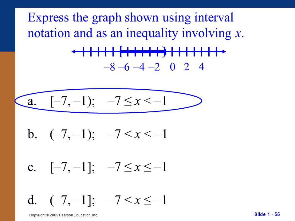 Express the graph shown using interval notation and as an inequality involving x.